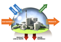 Tetra Pak Introduces Environmental Benchmarking Service Help in Assessing The Entire Plant