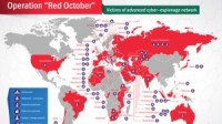 Red October Steals Confidential Data From Private Industry,Government and Organisations