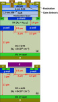 Hybrid III-Nitride and Silicon Carbide High-Voltage Power Transistors