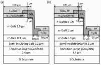 MIT Has Demonstrated GaN Vertical Schottky and P-N Diodes
