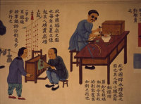 The Ancient Chinese Clothing Consisted Mostly of Robes
