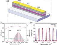 Researchers Develops a Monolithic Room-Temperature THz Source Based on QCLs