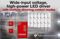 Texas Instruments Has a New 6-Channel LED Driver IC for High-Light Applications