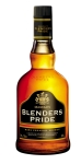 Pernod Ricard Intends to Borrow up to $240.4m in The Indian Spirits Market