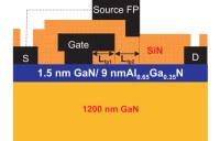 Xidian University Has Produced 'Normally-off' GaN HEMTs