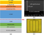 Thinning Buffer Layers for GaN-on-Silicon Light-Emitting Diodes