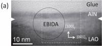 Lithium Aluminate Substrate for Low-Cost Nonpolar Gallium Nitride
