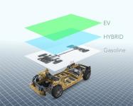 Fuji Announces Subaru Global Platform Concept