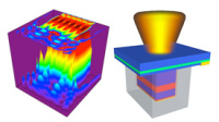 ASU Have Succeeded in Developing Electrically Powered Nano-Scale Lasers