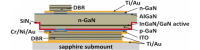 The VCSEL Structure Is Attractive Based on Its Generally Lower Threshold Current