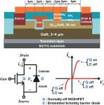 Hongik University Has Developed a Nitride Semiconductor Device on Silicon