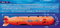 Chinese Unmanned Submersibles on Indian Ocean Expedition