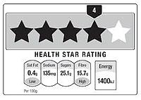 Australia's Proposed Health Star Rating System for Food Labelling