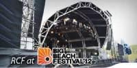 The Recent Big Beach Dance Festival at The Makuhari Seaside Park in Chiba