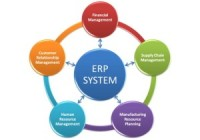 High-Tech Manufacturers Are Failing in Their Customer ERP Strategies