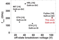 IEMN Developed a GaN on Silicon High-Electron-Mobility Transistor