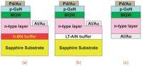 Basic Research Laboratories Used Hexagonal Boron Nitride Layers