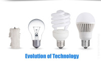 Evolution of LED Technology