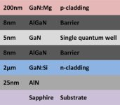 Korea University Have Improved The Reliability of Graphene Electrodes