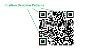 The Work of Qr Code on LED Display Applications