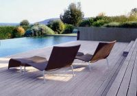 Outdoor Furniture Products Analysis