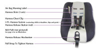 What Is The Child Safety Seats?