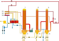 How MVR Evaporators Can Reduce Plant Operation Costsdavid Loschiavo