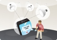 Bytelight Lamps Send Information About Products and Collect Data