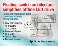 Switch Architecture Transforms Offline LED Drive Design