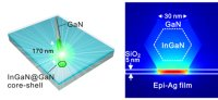 Plasmonic Nanolaser Using Epitaxially Grown Silver Film