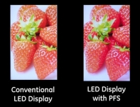 LED Display Backlight Applications