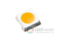 Mouser Electronics Stocks The LUXEON 3535 2D MID-Power LEDs From Philips Lumileds