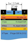 High-Performance Gallium Nitride on Low-Resistance Silicon