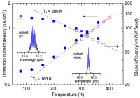 Continuous-Wave Room-Temperature Indium Arsenide Quantum Cascade Laser