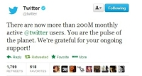 Twitter Announced The Number Has Now Risen to Over 200m Monthly Active Users