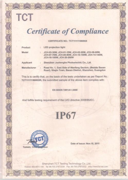 certificate ip spotlight led ce rohs identify shenzhen