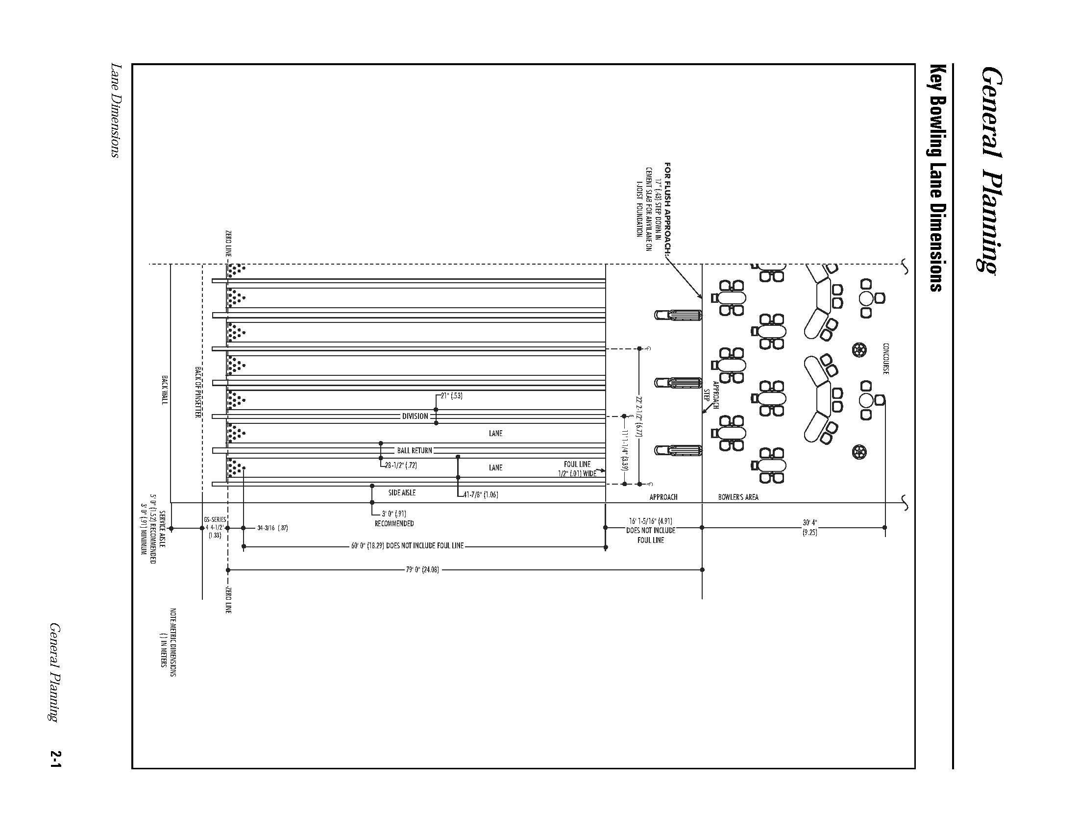 Floor loading diagrams oasis amusement gaming inc - Dimension piste bowling ...
