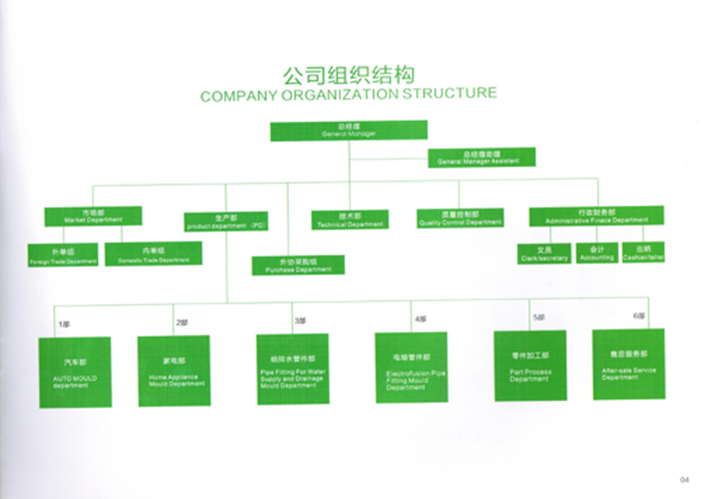 organizational structure for hershey company Comprehensive income attributable to the hershey company  our  organizational structure is designed to ensure continued focus on north.