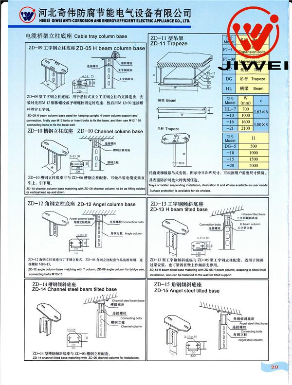 Cable Tray With Cable Cable Tray Wire/cable