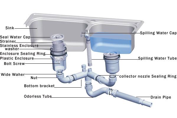 Bathroom drain layout - Kitchen Washing System Oppein Sink Features Oppein