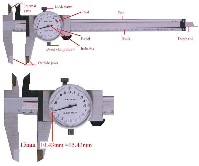 Dial Parts Parts of a Dial Caliper