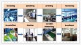 production process of printing styles