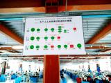 Factory --production llines