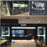 LED Light Application in Market cabinets and stores