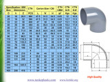 Large Diameter PVC Pipe Fitting for Water Supply DIN Standard Pn10
