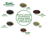Full Lines of Tea Products
