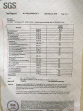 SGS test report for plush toys