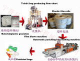 Two regular producing projects of vest bag making line
