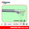 FTP Outdoor Cat5e Cable with Messenger ETL, CE, RoHS