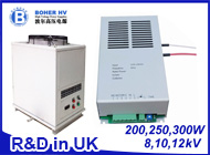 SUQIAN BOER HIGH VOLTAGE POWER SUPPLIES CO., LTD.